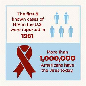 HIV by the Numbers: Facts, Statistics, and You