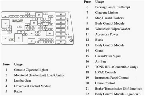 C5 Corvette Passenger Fuse Diagram by C5 Corvette Intelligent Owner S Manual Service And