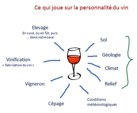étagère à vin apprenez 224 reconna 238 tre facilement le type d elevage dans les vins que vous d 233 gustez
