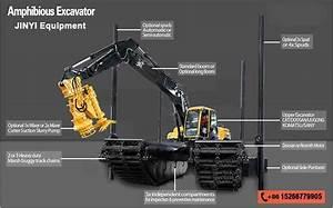 Amphibious Dredging Excavator With Cutter Suction Pump