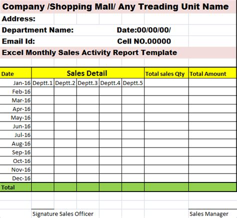 monthly sales activity report template  report templates