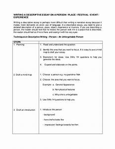 Essay Thesis My Favourite Place Essay In Hindi Fahrenheit 451 Essay Thesis also Essays In English My Favourite Place Essay Personal Essay Editor Sites Us My Favourite  English Creative Writing Essays