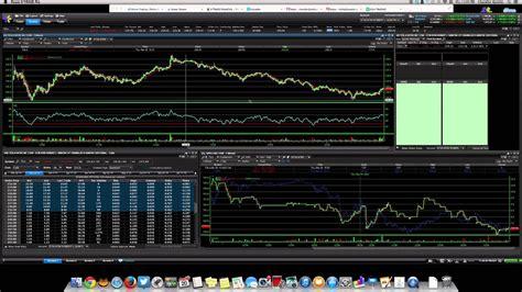 options trade screen set  etrade power pro youtube