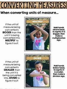 The Easiest Way To Remember Measurement Conversion Teach