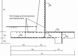 Design Variables Of The Retaining Wall