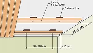 Rigipsdecke Unterkonstruktion Holz : deckenverkleidungen welche m glichkeiten gibt es ~ Frokenaadalensverden.com Haus und Dekorationen