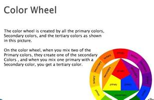 hello everyone what does the different colors in creating a website