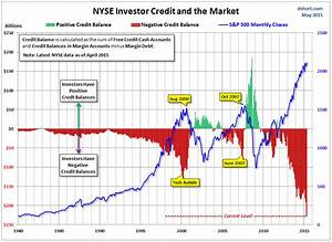 Stock Margin Debt Chart Stock Market Margin Debt Business Insider