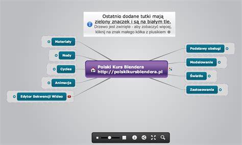 Ee  Sitemap Ee   How To  Ee  Create Ee   Big Organization Charts Like