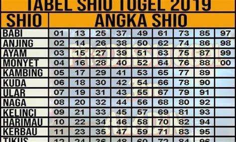 data tabel shio togel  terlengkap bergambar