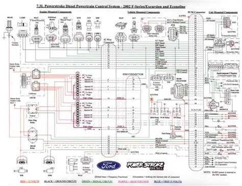 99 F350 Powerstroke Wiring Diagram by Glow Relay Problem Ford Powerstroke Diesel Forum