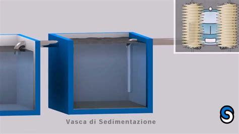 Vasca Decantazione Vasche Di Decantazione Per Autolavaggio Raccordi Tubi
