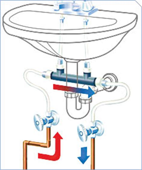 sink water recirculating undersink valve at furthest distance from water heater