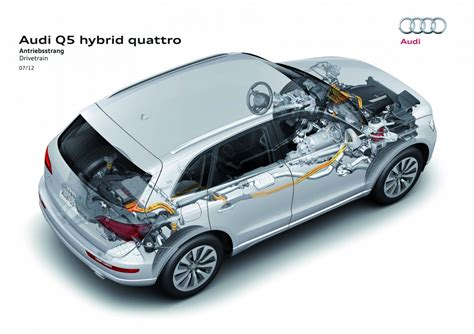 Hybrid Technology by Audi Q5 Hybrid Quattro