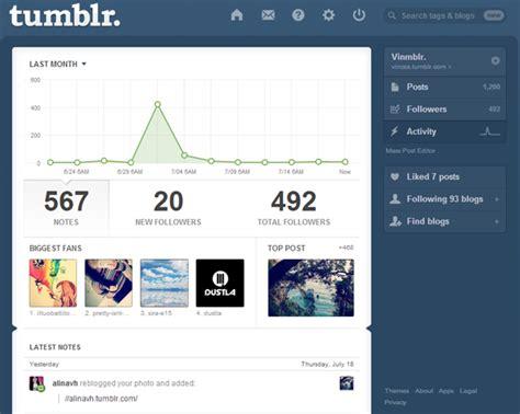Activity Le Statistiche Di Tumblrvincos Blog