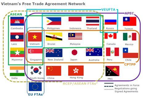 How Vietnam can win the trade war