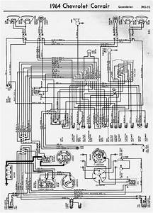 The 1964 Chevrolet Corvair Greenbrier Wiring Diagram