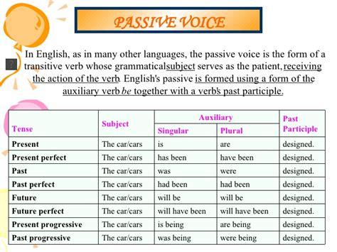 Passive Verbs Presentation