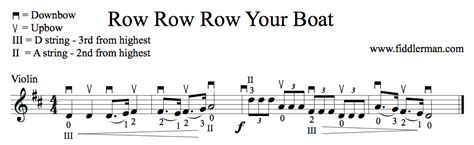 Row Your Boat Song Meaning by Row Your Boat Statefreload