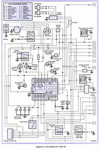 Land Rover Defender Haynes Wiring Diagram