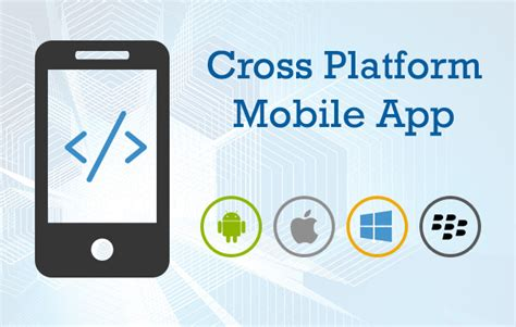 cross platform mobile app development application development company mobinius