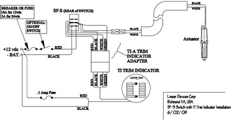 bennet trim tabs wiring diagram 31 wiring diagram images
