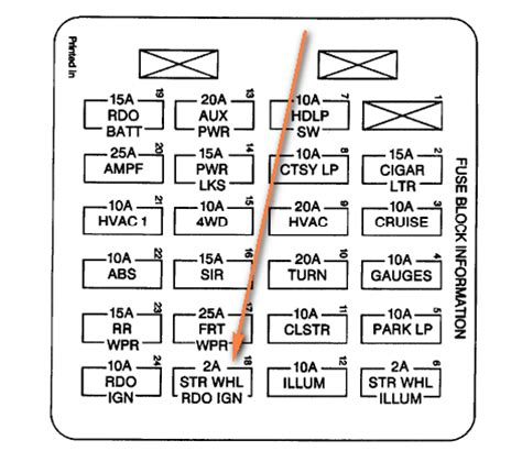 1997 Gmc Fuse Panel Diagram by I Took My 1999 Gmc Jimmy Slt To Firestone For Wheel