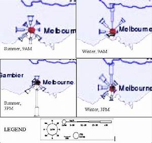 Summer And Winter Wind Patterns For Melbourne