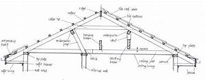 roof construction carpentry pinterest construction With roof trusses designs likewise roof truss diagram as well steel truss
