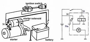 What Is The Difference Between Ignition Switch And Starter