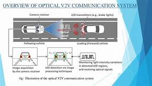 Optical Vehicle To Vehicle Communication