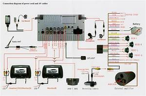 2006 Toyota Sequoia Nav Unit Wiring Diagram  Toyota  Auto