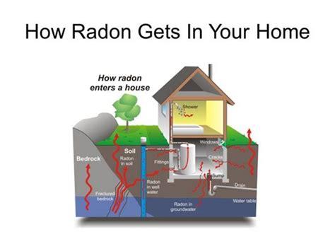 how is radon gas formed radon gas testing seminar in elliot lake my espanola now