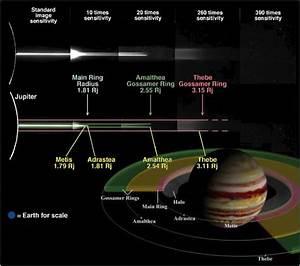 Jupiter - Rings