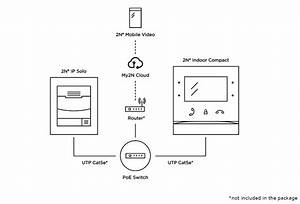 2n U00ae Villa Kit- How To Add Devices To My2n - Faq