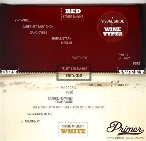 wine types blind wine part 1 quality digest