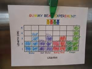 measuring in centimeters worksheet living our homeschool a balancing act of faith gummy experiment