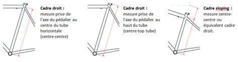 comment mesurer taille cadre velo quelle taille de cadre et position sur le v 233 lo le braquet de la libert 233