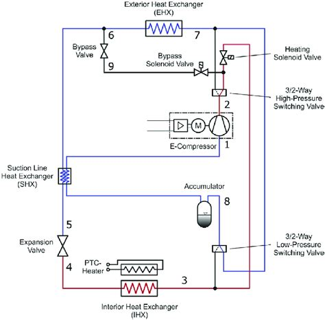 Schematic System With Hot Gas Defrosting
