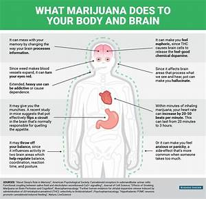 positive side effects of smoking marijuana