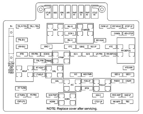 2002 Chevrolet Impala Fuse Box Diagram by In 2002 Chevy Impala Fuse Box Wiring Diagram Database