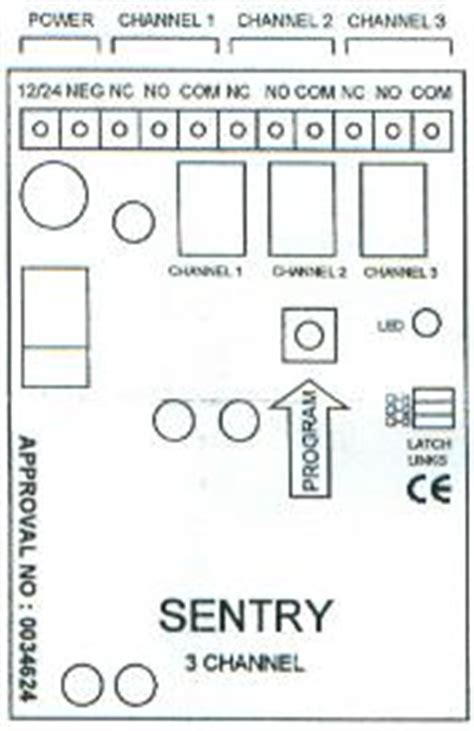 Installation Instructions Sentry Three Channel Code