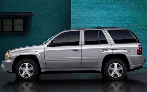 Used 2008 Chevrolet Trailblazer Pricing