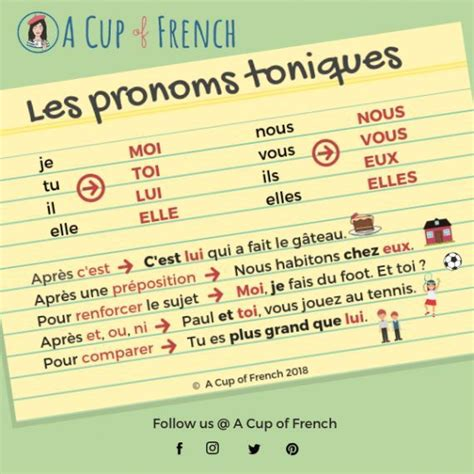 Membership | A Cup of French | Basic french words, Learn ...
