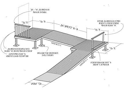 hellingbaan bouwbesluit hvordan til at bygge en k 248 restol re wke