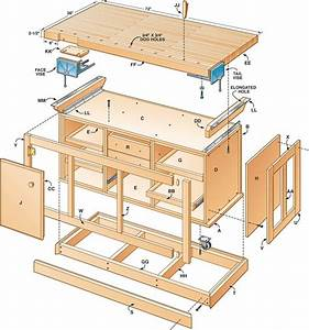 Cabinet Frames : Woodoperating For Beginners How To Choose