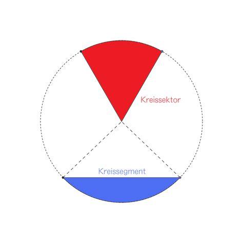kreisabschnitt berechnen kreisabschnitt kreissegment