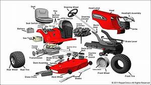 Craftsman Riding Lawn Mower Parts Diagram
