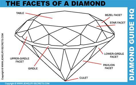 Diamond Cut Quiz  Jewelry Secrets. Past Present Future Wedding Rings. Ohm Pendant. Bangle Necklace. Birthstone Tanzanite. Two Tone Bracelet. Custom Anklet Bracelet. Diamond Rings Sapphire. Jlc Watches