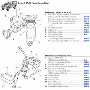 Land Rover Series Ii  Iia   U0026 Iii Fuel Lines  Pumps   U0026 Filters